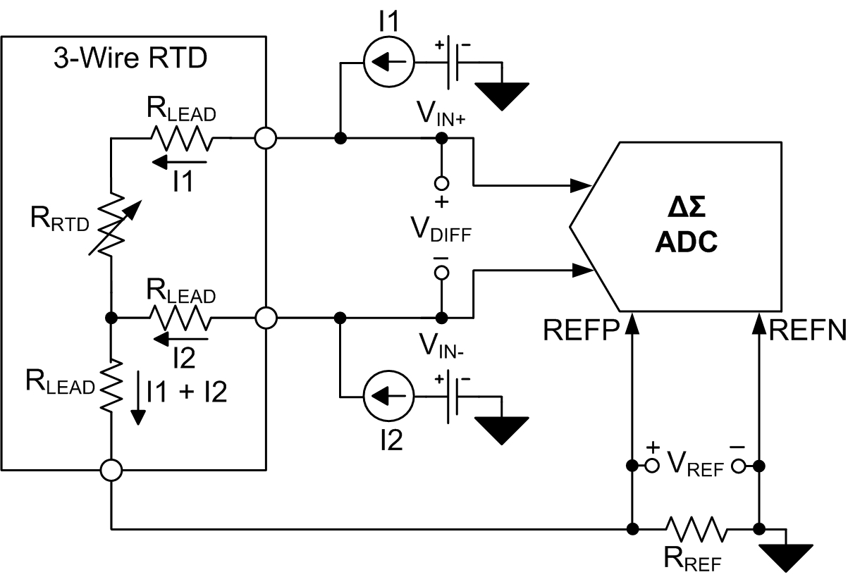 rtd loop wiring diagram