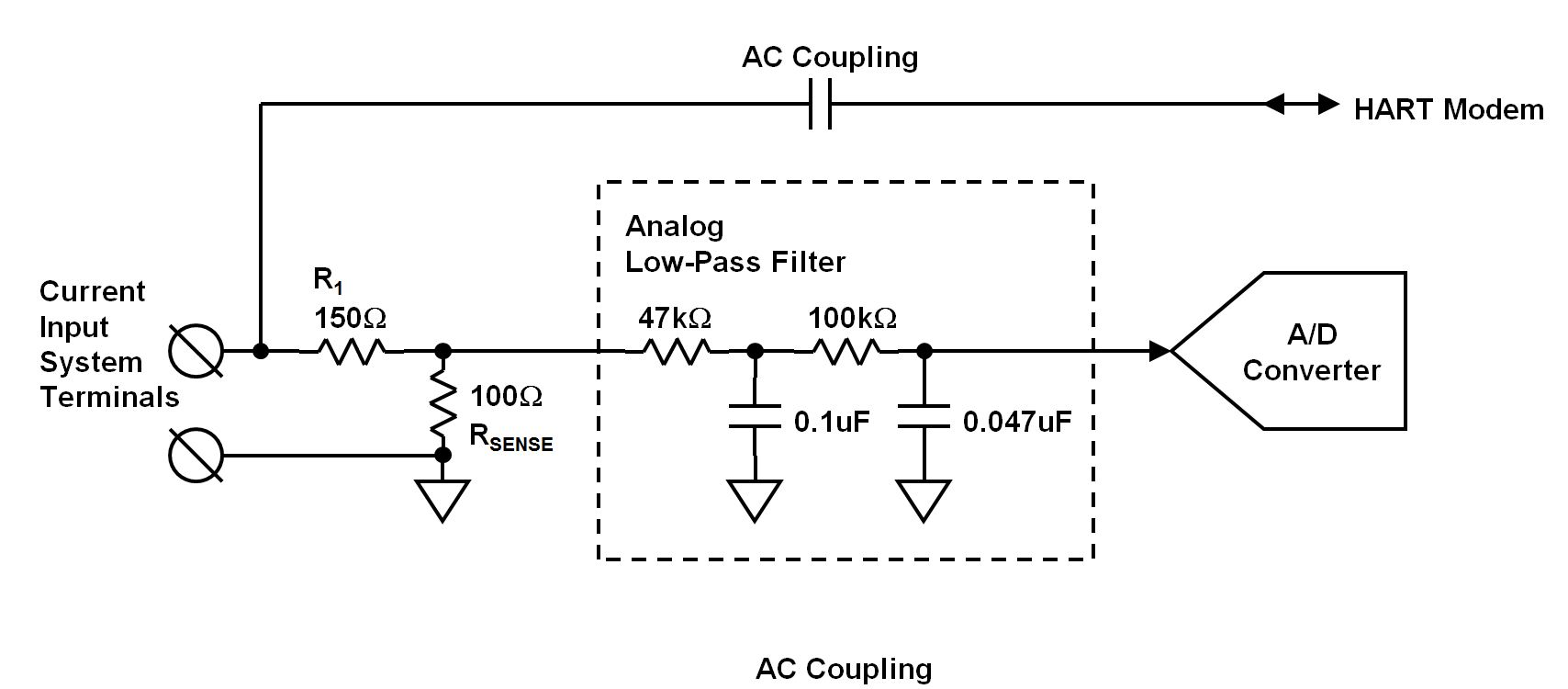 Figure 1: HART enabled input with passive filter.