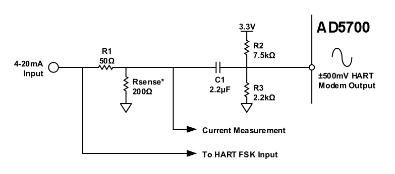 Design an optimized circuit for HART-enabled 4- to 20-mA inputs on