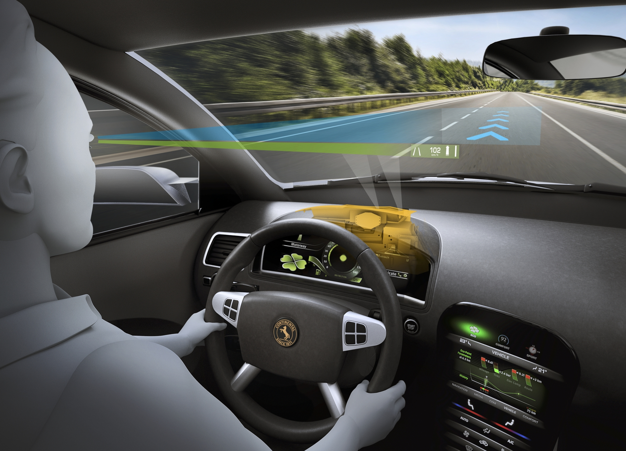 Adas Automotive Software Evolution Foster Visions Of Augmented