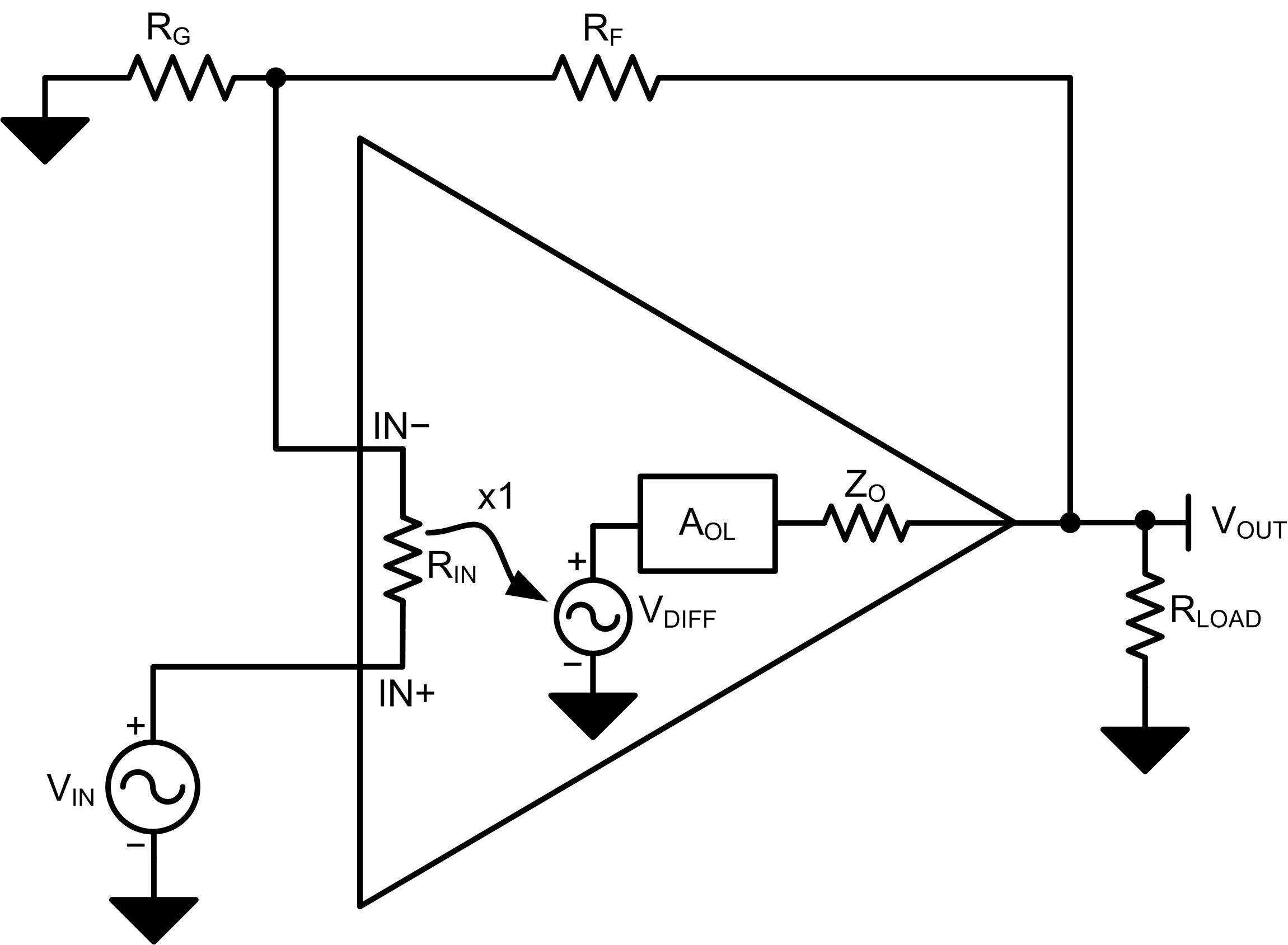 Figure 1 | Simplified small-signal op amp AC model