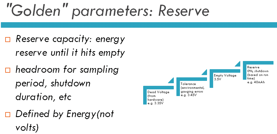 [Figure 8 | Reserve capacity definition]