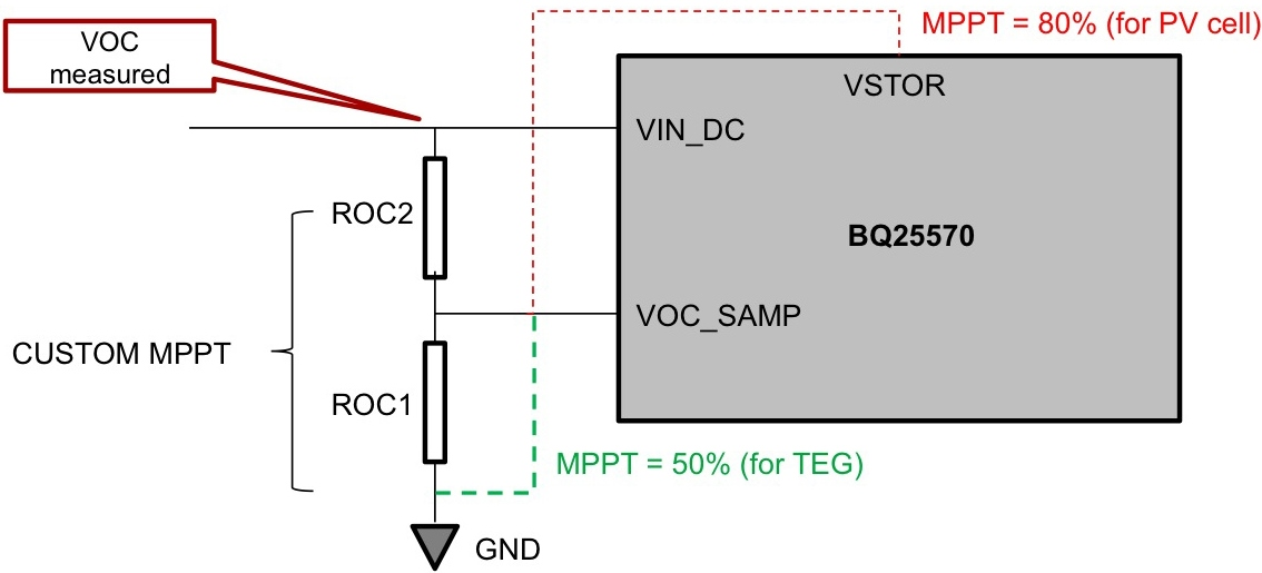 [Figure 1 | Setting MPPT in an energy harvesting IC.]
