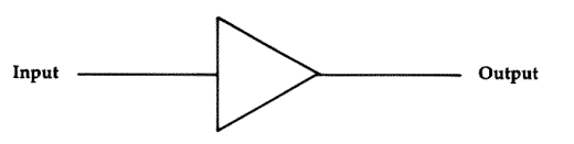 Fig 1: The schematic symbol commonly used for a buffer/driver of analog or digital signals shows that it provides little or no additional functionality; instead, it takes the signal at its input, enhances some of its voltage/current attributes, and presents it as an output. (source: Atari Archives)