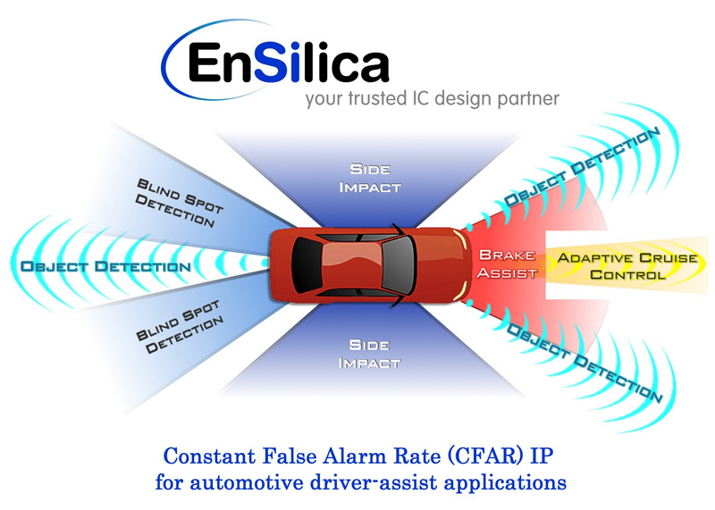 EnSilica Constant False Alarm Rate (CFAR) Soft IP Core Launched for Automotive Driver-Assist