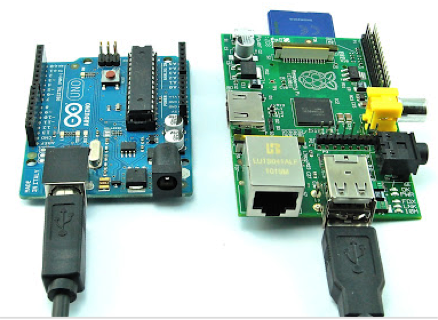 PWM control with the Raspberry Pi
